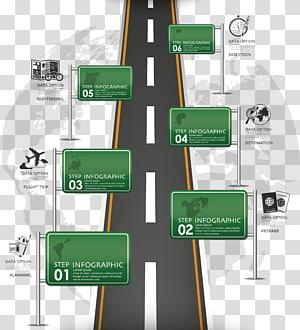 ilustração de sinalização sortida, estrada infográfico sinal de trânsito, estrada png