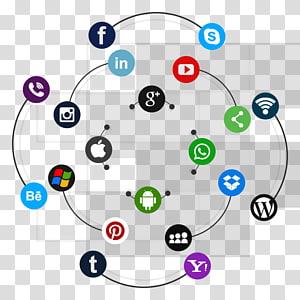 aplicativos para smartphones, Marketing de mídia social Marketing digital Otimização de mídia social, Rede social PNG clipart